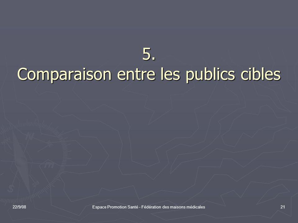 22/9/08Espace Promotion Santé - Fédération des maisons médicales21 5. Comparaison entre les publics cibles