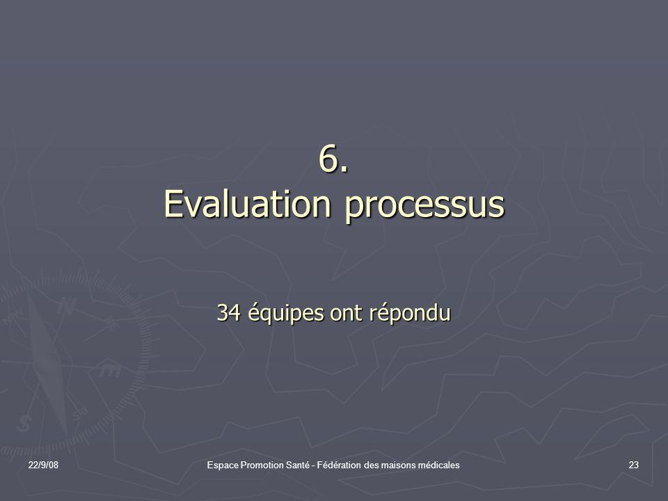 22/9/08Espace Promotion Santé - Fédération des maisons médicales23 6. Evaluation processus 34 équipes ont répondu
