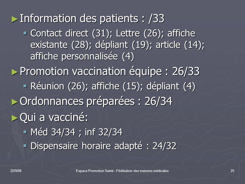 22/9/08Espace Promotion Santé - Fédération des maisons médicales25 Information des patients : /33 Information des patients : /33 Contact direct (31);