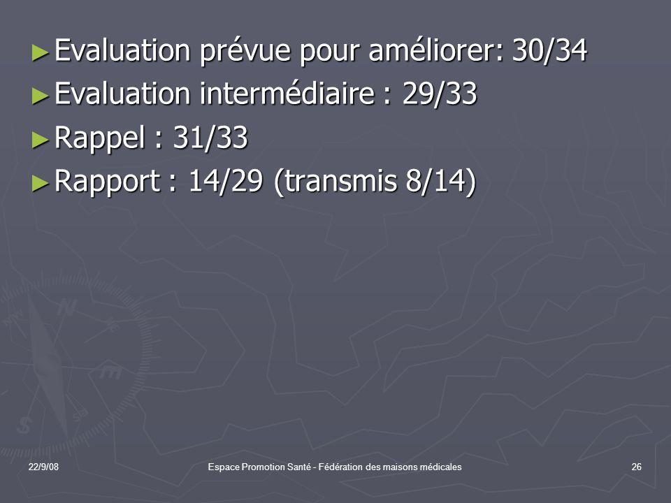 22/9/08Espace Promotion Santé - Fédération des maisons médicales26 Evaluation prévue pour améliorer: 30/34 Evaluation prévue pour améliorer: 30/34 Eva