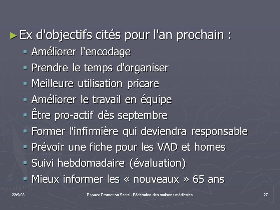 22/9/08Espace Promotion Santé - Fédération des maisons médicales27 Ex d'objectifs cités pour l'an prochain : Ex d'objectifs cités pour l'an prochain :