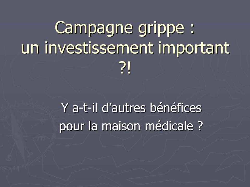 Campagne grippe : un investissement important ?! Y a-t-il dautres bénéfices pour la maison médicale ?