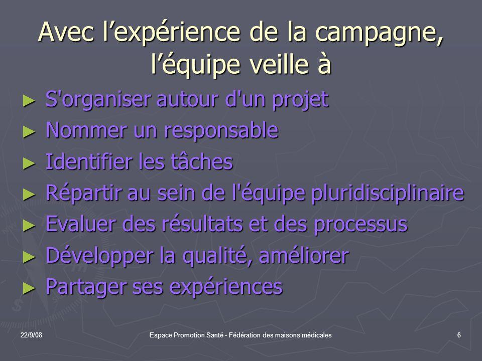 22/9/08Espace Promotion Santé - Fédération des maisons médicales17