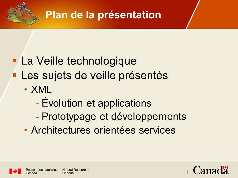 1 Plan de la présentation La Veille technologique Les sujets de veille présentés XML -Évolution et applications -Prototypage et développements Archite
