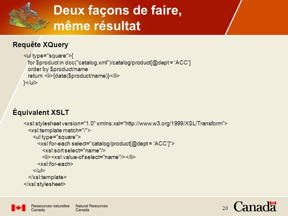 20 Deux façons de faire, même résultat Requête XQuery { for $product in doc(