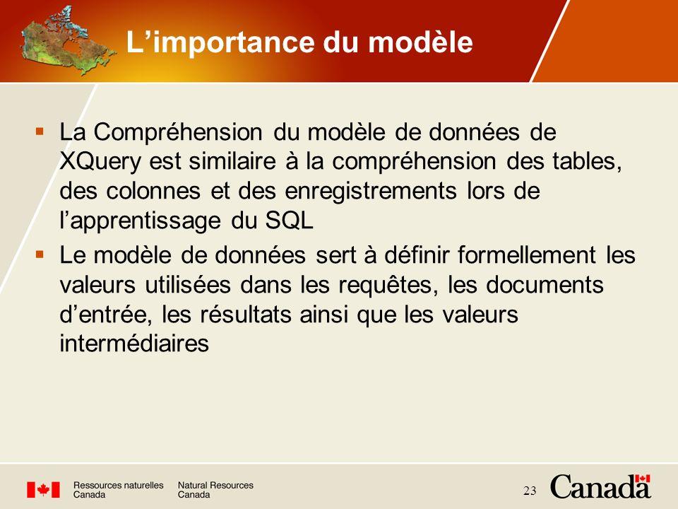 23 Limportance du modèle La Compréhension du modèle de données de XQuery est similaire à la compréhension des tables, des colonnes et des enregistreme