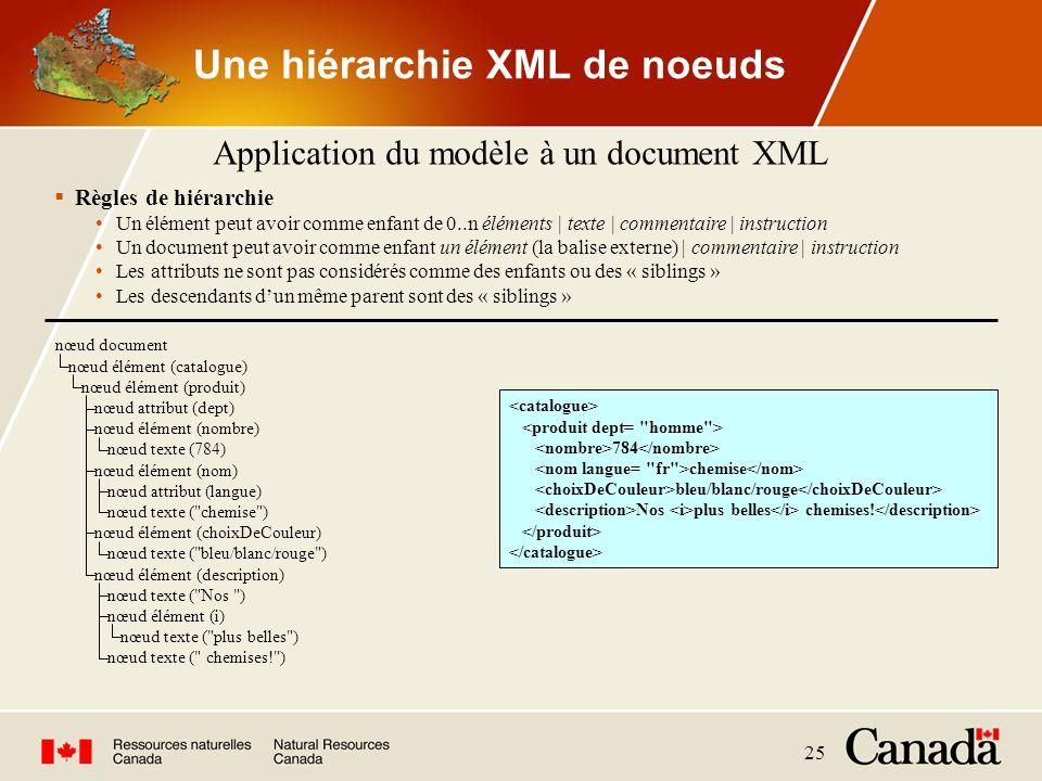 25 Une hiérarchie XML de noeuds 784 chemise bleu/blanc/rouge Nos plus belles chemises! nœud document nœud élément (catalogue) nœud élément (produit) n