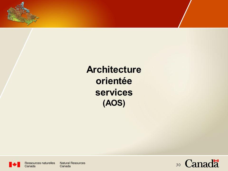 30 Architecture orientée services (AOS)