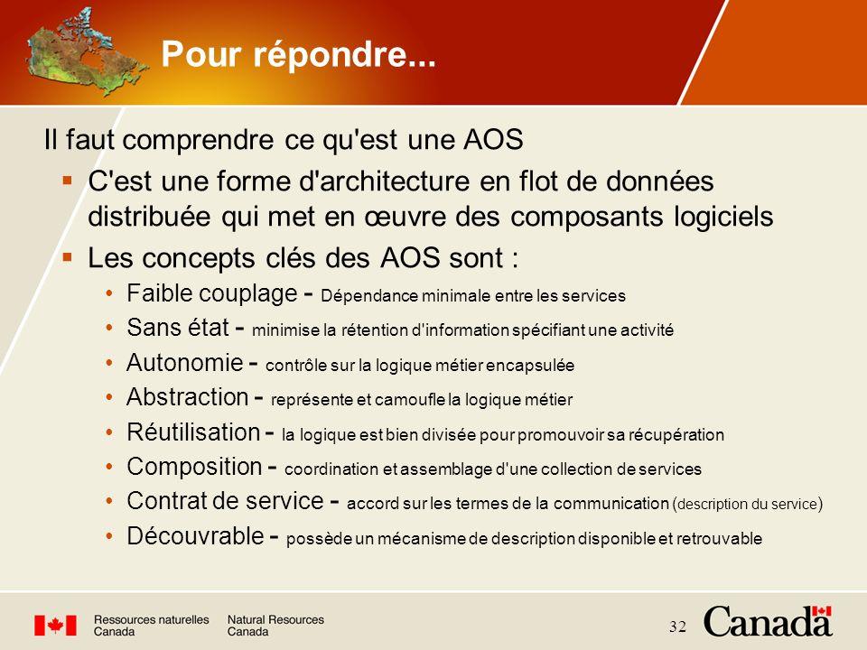 32 Pour répondre... Il faut comprendre ce qu'est une AOS C'est une forme d'architecture en flot de données distribuée qui met en œuvre des composants
