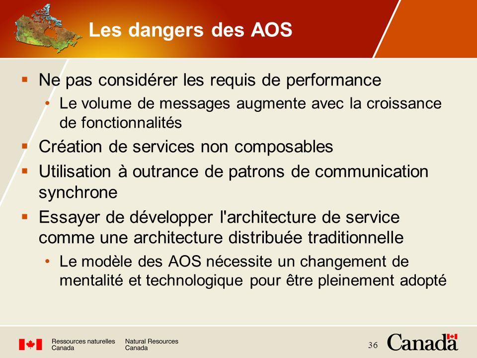 36 Les dangers des AOS Ne pas considérer les requis de performance Le volume de messages augmente avec la croissance de fonctionnalités Création de se