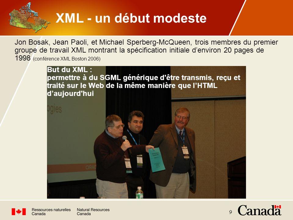 9 XML - un début modeste Jon Bosak, Jean Paoli, et Michael Sperberg-McQueen, trois membres du premier groupe de travail XML montrant la spécification