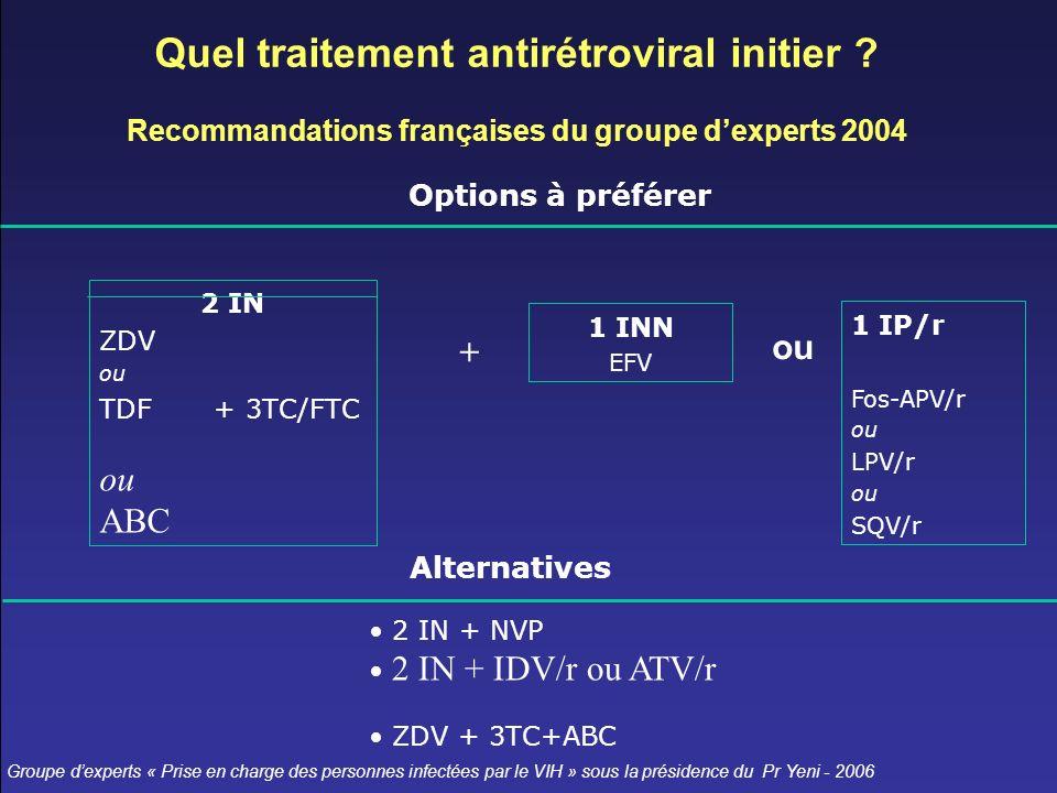 Options à préférer 2 IN ZDV ou TDF + 3TC/FTC ou ABC 1 INN EFV + 1 IP/r Fos-APV/r ou LPV/r ou SQV/r ou Alternatives 2 IN + NVP 2 IN + IDV/r ou ATV/r ZDV + 3TC+ABC Quel traitement antirétroviral initier .