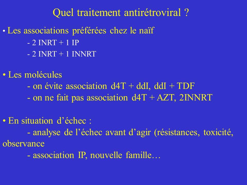 Quel traitement antirétroviral ? Les associations préférées chez le naïf - 2 INRT + 1 IP - 2 INRT + 1 INNRT Les molécules - on évite association d4T +