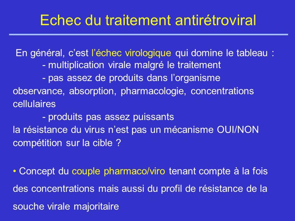 Echec du traitement antirétroviral En général, cest léchec virologique qui domine le tableau : - multiplication virale malgré le traitement - pas asse