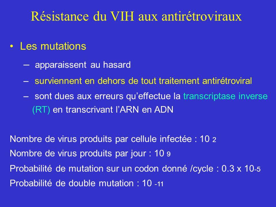 Les mutations – apparaissent au hasard – surviennent en dehors de tout traitement antirétroviral – sont dues aux erreurs queffectue la transcriptase i