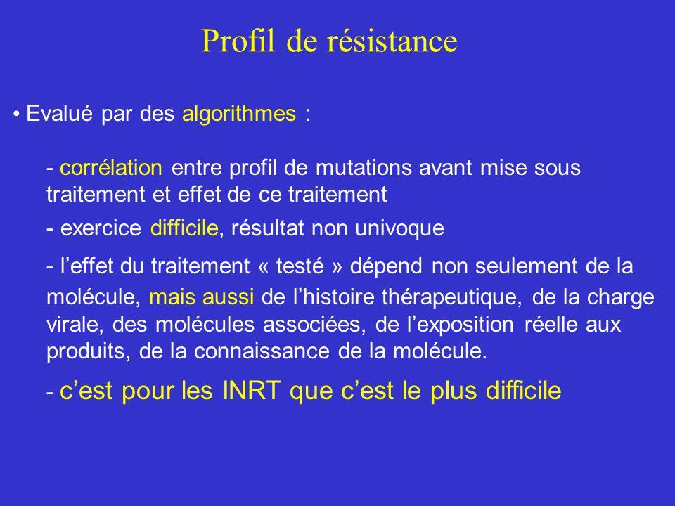Profil de résistance Evalué par des algorithmes : - corrélation entre profil de mutations avant mise sous traitement et effet de ce traitement - exerc