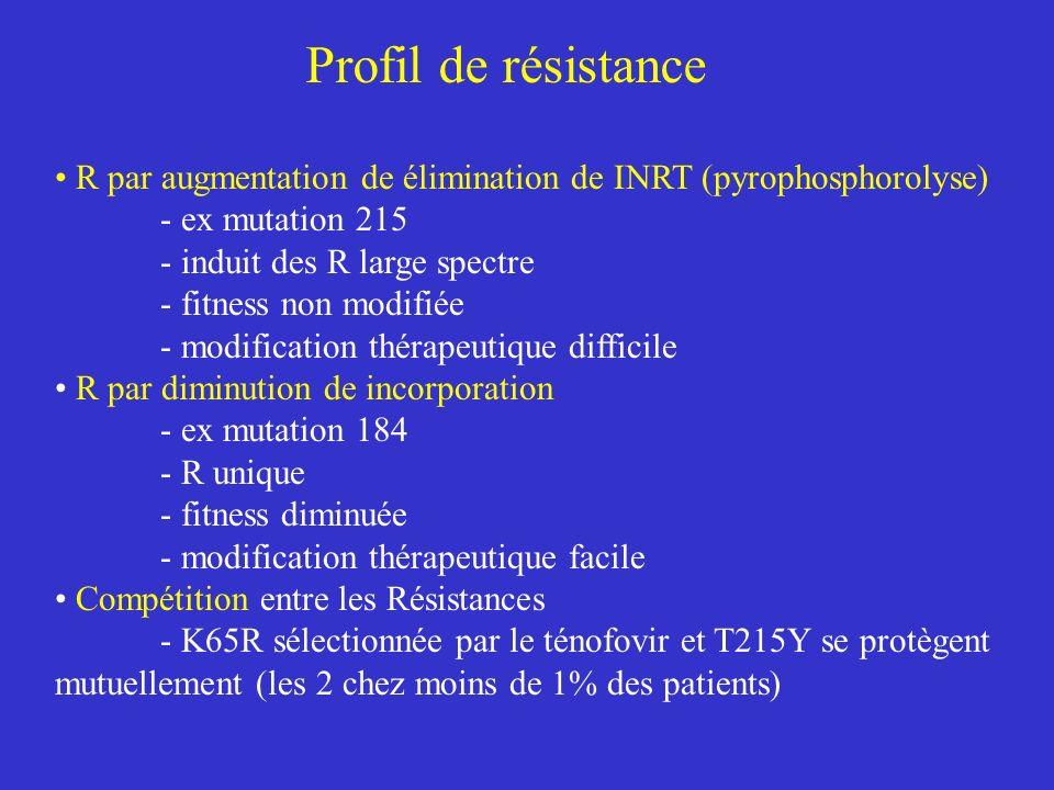R par augmentation de élimination de INRT (pyrophosphorolyse) - ex mutation 215 - induit des R large spectre - fitness non modifiée - modification thé