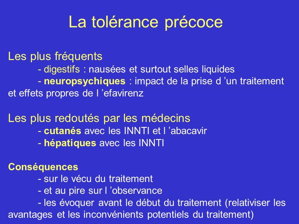 La tolérance précoce Les plus fréquents - digestifs : nausées et surtout selles liquides - neuropsychiques : impact de la prise d un traitement et eff