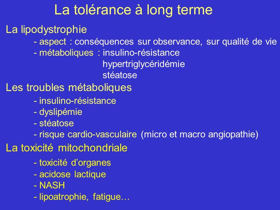 La tolérance à long terme La lipodystrophie - aspect : conséquences sur observance, sur qualité de vie - métaboliques : insulino-résistance hypertriglycéridémie stéatose Les troubles métaboliques - insulino-résistance - dyslipémie - stéatose - risque cardio-vasculaire (micro et macro angiopathie) La toxicité mitochondriale - toxicité dorganes - acidose lactique - NASH - lipoatrophie, fatigue…