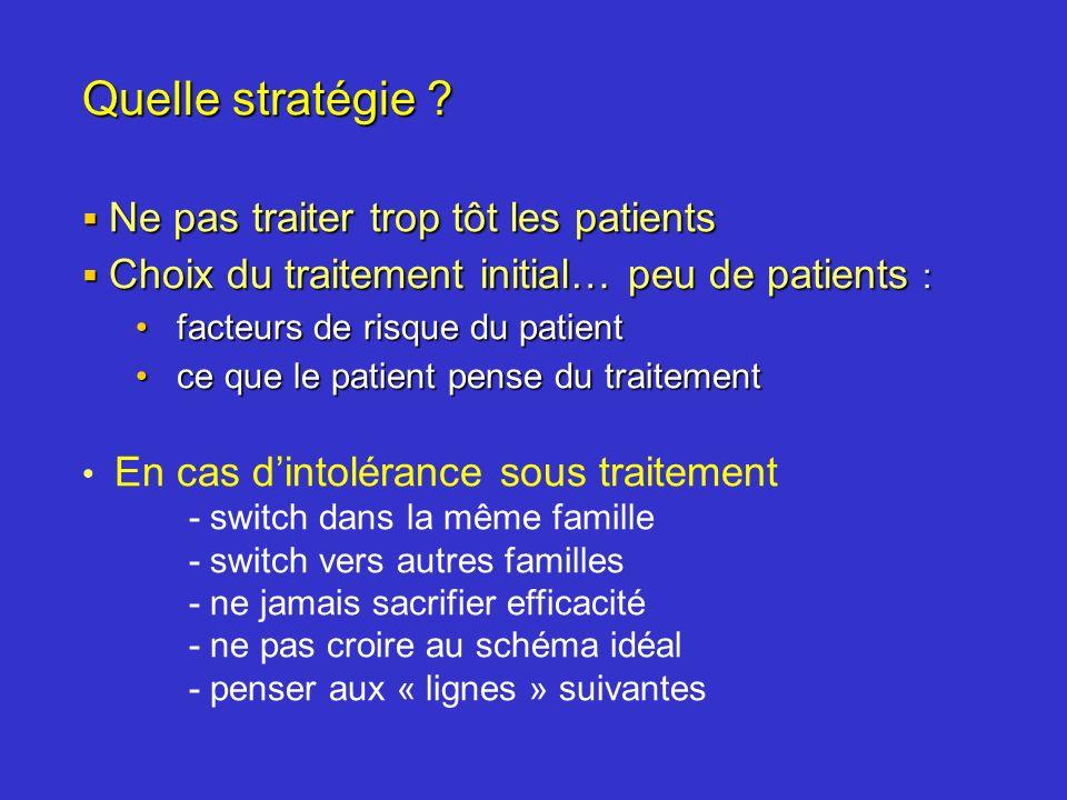 Quelle stratégie ? Ne pas traiter trop tôt les patients Ne pas traiter trop tôt les patients Choix du traitement initial… peu de patients : Choix du t