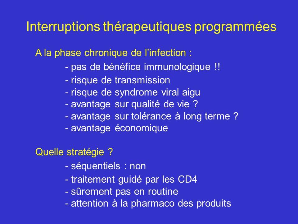 Interruptions thérapeutiques programmées A la phase chronique de linfection : - pas de bénéfice immunologique !! - risque de transmission - risque de