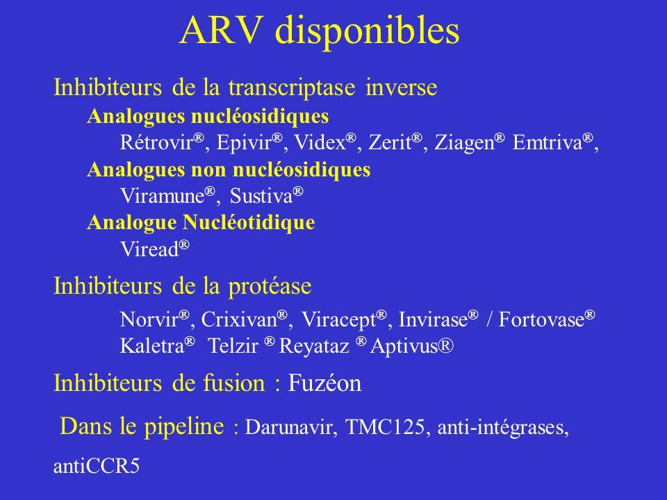 ARV disponibles Inhibiteurs de la transcriptase inverse Analogues nucléosidiques Rétrovir ®, Epivir ®, Videx ®, Zerit ®, Ziagen ® Emtriva ®, Analogues