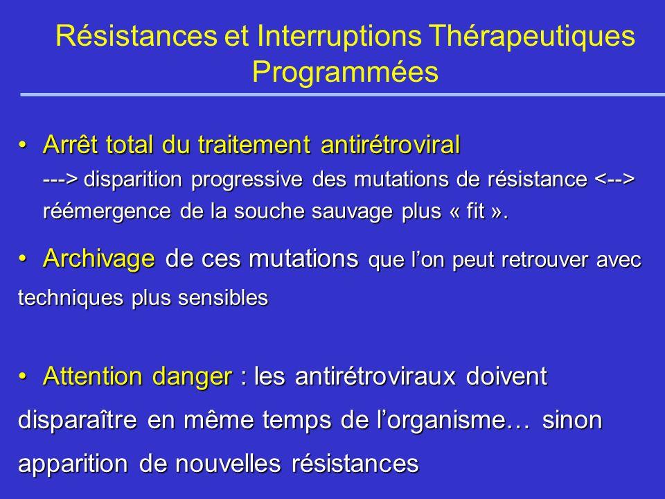 Résistances et Interruptions Thérapeutiques Programmées Arrêt total du traitement antirétroviral ---> disparition progressive des mutations de résistance réémergence de la souche sauvage plus « fit ».Arrêt total du traitement antirétroviral ---> disparition progressive des mutations de résistance réémergence de la souche sauvage plus « fit ».