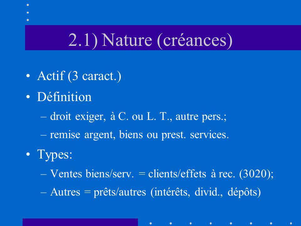 2.1) Nature (créances) Actif (3 caract.) Définition –droit exiger, à C. ou L. T., autre pers.; –remise argent, biens ou prest. services. Types: –Vente