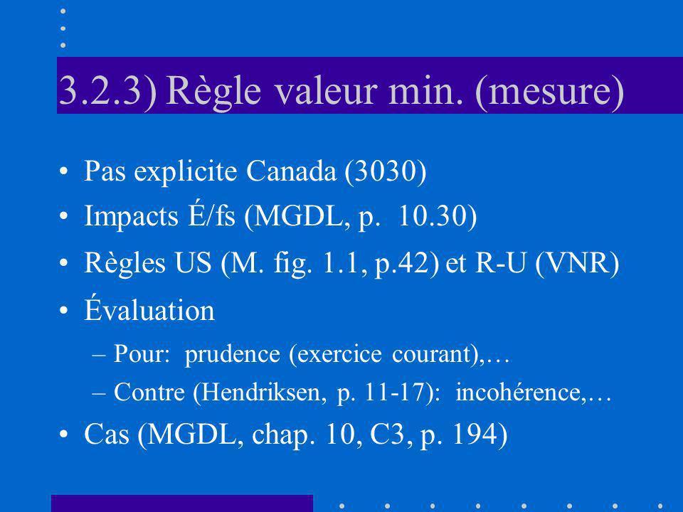 3.2.3) Règle valeur min. (mesure) Pas explicite Canada (3030) Impacts É/fs (MGDL, p. 10.30) Règles US (M. fig. 1.1, p.42) et R-U (VNR) Évaluation –Pou