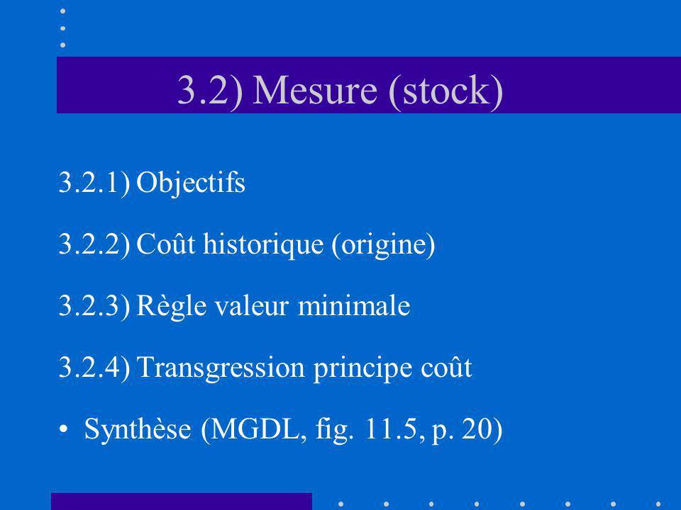3.2) Mesure (stock) 3.2.1) Objectifs 3.2.2) Coût historique (origine) 3.2.3) Règle valeur minimale 3.2.4) Transgression principe coût Synthèse (MGDL,
