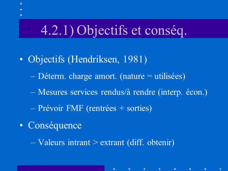 4.2.1) Objectifs et conséq. Objectifs (Hendriksen, 1981) –Déterm. charge amort. (nature = utilisées) –Mesures services rendus/à rendre (interp. écon.)
