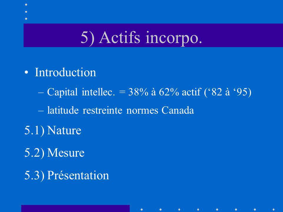 5) Actifs incorpo.Introduction –Capital intellec.