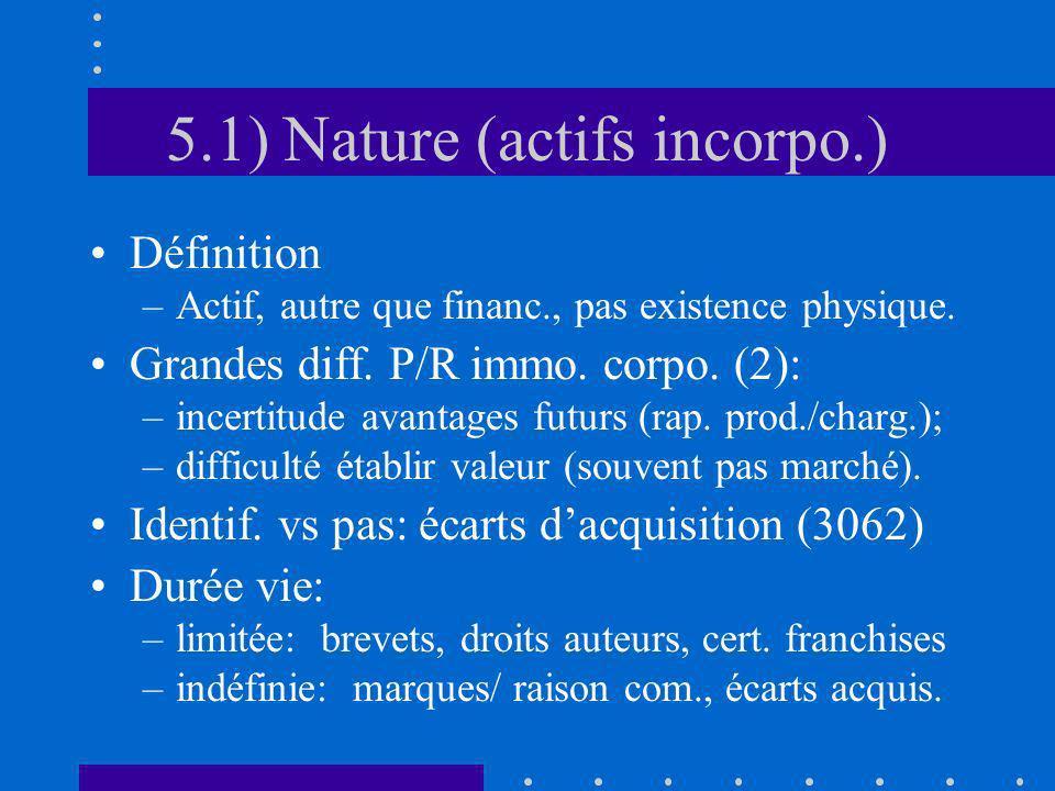 5.1) Nature (actifs incorpo.) Définition –Actif, autre que financ., pas existence physique. Grandes diff. P/R immo. corpo. (2): –incertitude avantages