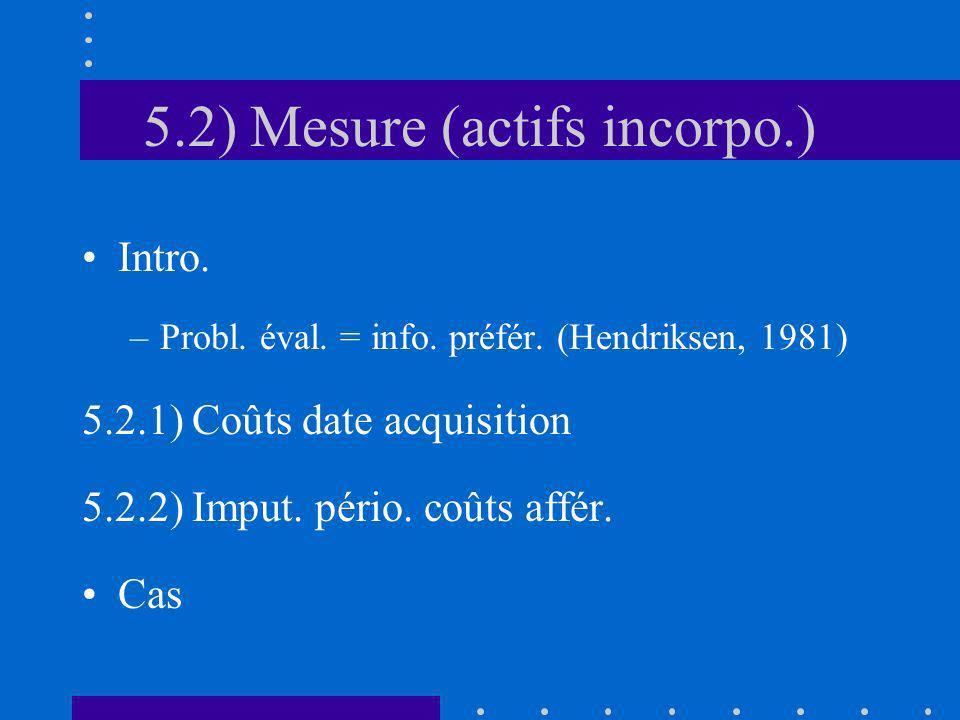 5.2) Mesure (actifs incorpo.) Intro. –Probl. éval. = info. préfér. (Hendriksen, 1981) 5.2.1) Coûts date acquisition 5.2.2) Imput. pério. coûts affér.