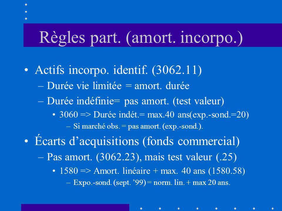 Règles part. (amort. incorpo.) Actifs incorpo. identif. (3062.11) –Durée vie limitée = amort. durée –Durée indéfinie= pas amort. (test valeur) 3060 =>
