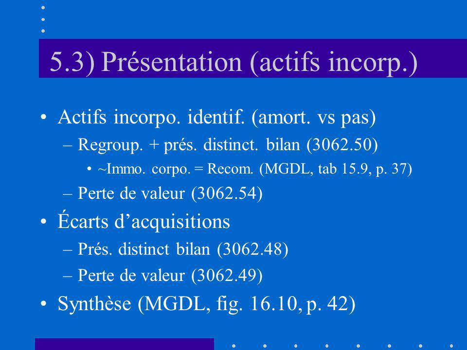 5.3) Présentation (actifs incorp.) Actifs incorpo. identif. (amort. vs pas) –Regroup. + prés. distinct. bilan (3062.50) ~Immo. corpo. = Recom. (MGDL,