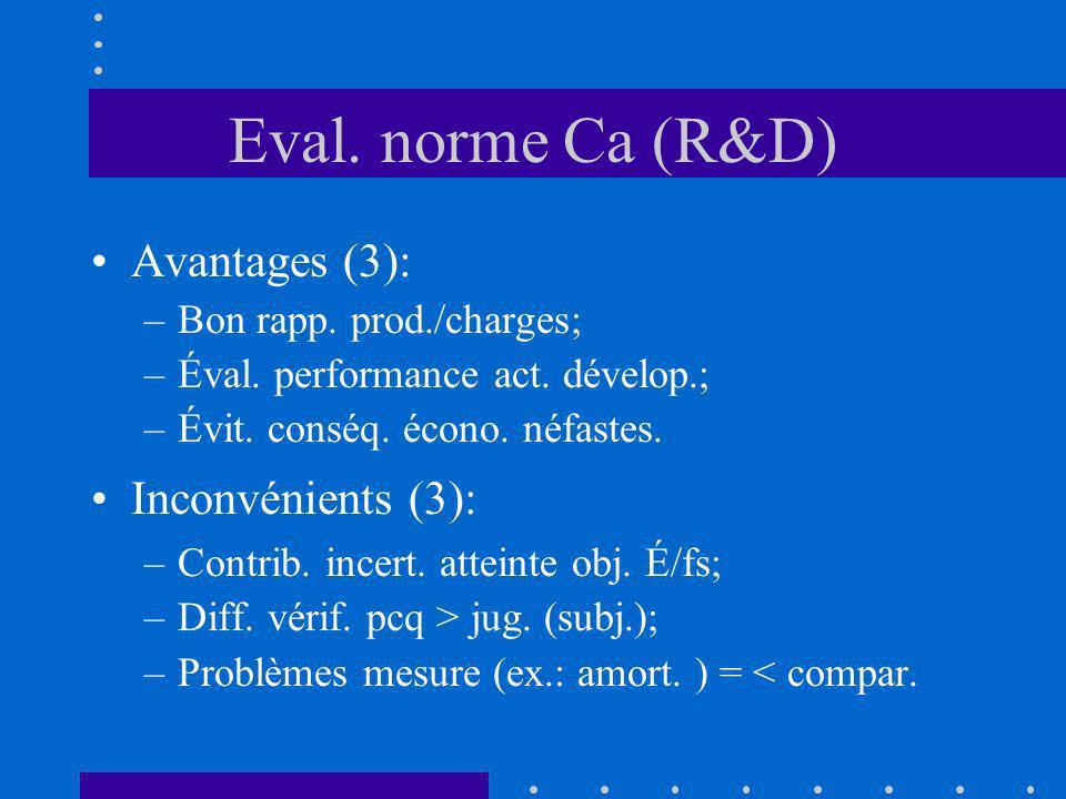 Eval. norme Ca (R&D) Avantages (3): –Bon rapp. prod./charges; –Éval. performance act. dévelop.; –Évit. conséq. écono. néfastes. Inconvénients (3): –Co