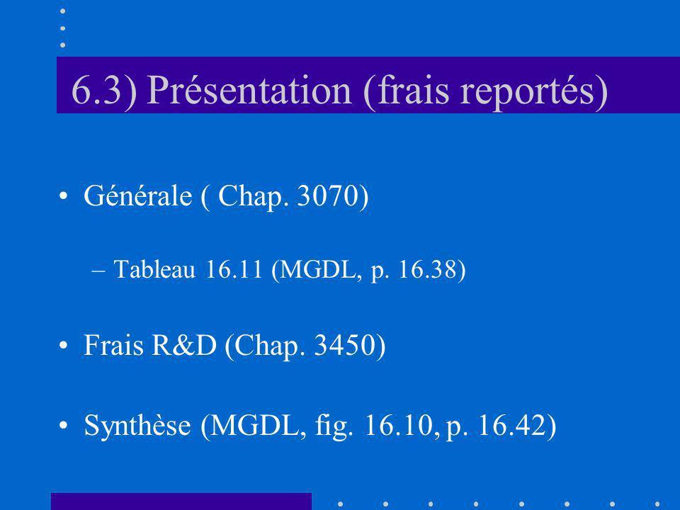 6.3) Présentation (frais reportés) Générale ( Chap. 3070) –Tableau 16.11 (MGDL, p. 16.38) Frais R&D (Chap. 3450) Synthèse (MGDL, fig. 16.10, p. 16.42)