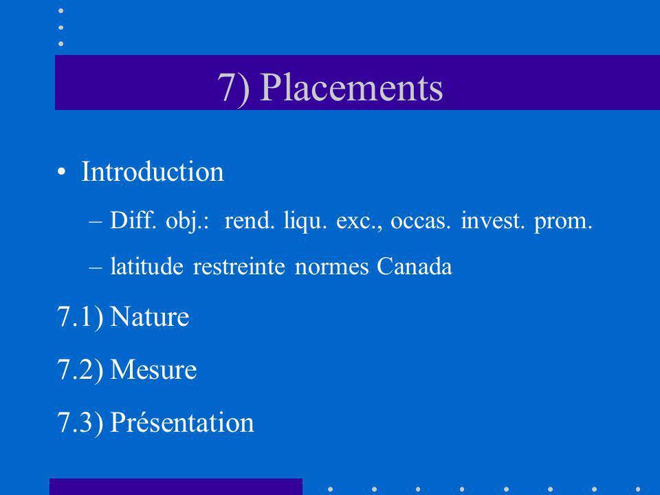 7) Placements Introduction –Diff. obj.: rend. liqu. exc., occas. invest. prom. –latitude restreinte normes Canada 7.1) Nature 7.2) Mesure 7.3) Présent