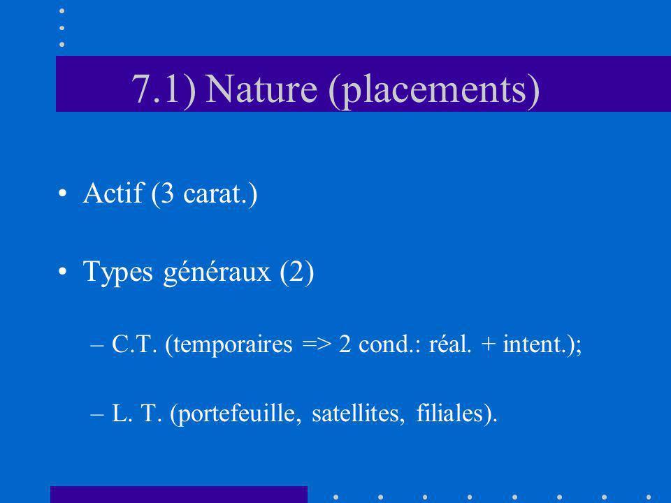 7.1) Nature (placements) Actif (3 carat.) Types généraux (2) –C.T. (temporaires => 2 cond.: réal. + intent.); –L. T. (portefeuille, satellites, filial