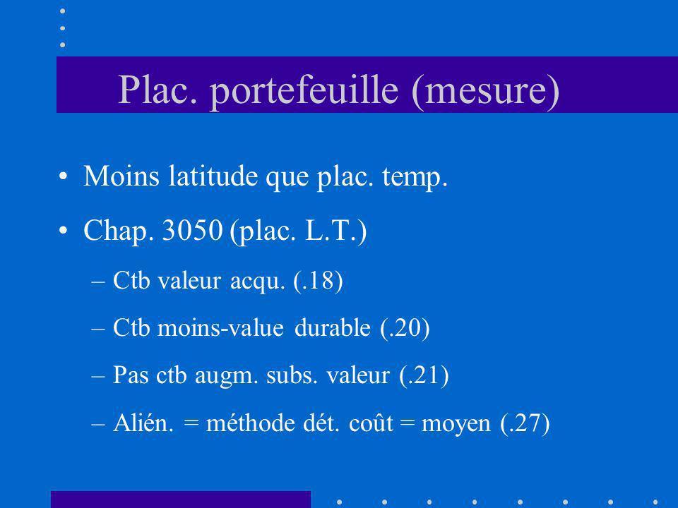 Plac. portefeuille (mesure) Moins latitude que plac. temp. Chap. 3050 (plac. L.T.) –Ctb valeur acqu. (.18) –Ctb moins-value durable (.20) –Pas ctb aug