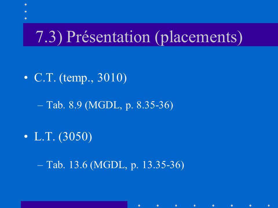 7.3) Présentation (placements) C.T. (temp., 3010) –Tab. 8.9 (MGDL, p. 8.35-36) L.T. (3050) –Tab. 13.6 (MGDL, p. 13.35-36)
