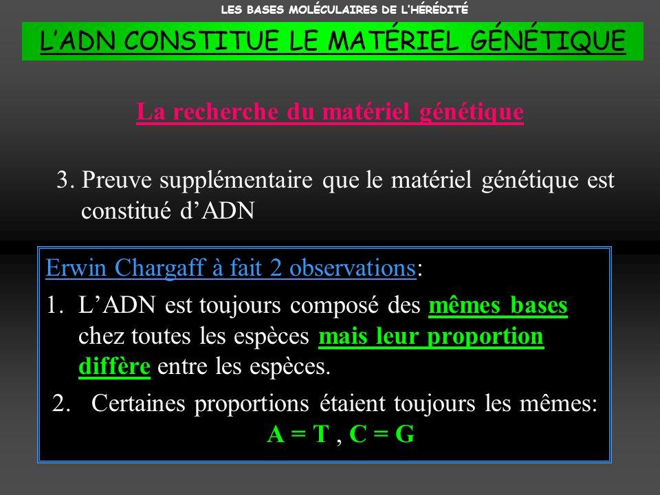 La recherche du matériel génétique 3. Preuve supplémentaire que le matériel génétique est constitué dADN Erwin Chargaff à fait 2 observations: 1.LADN