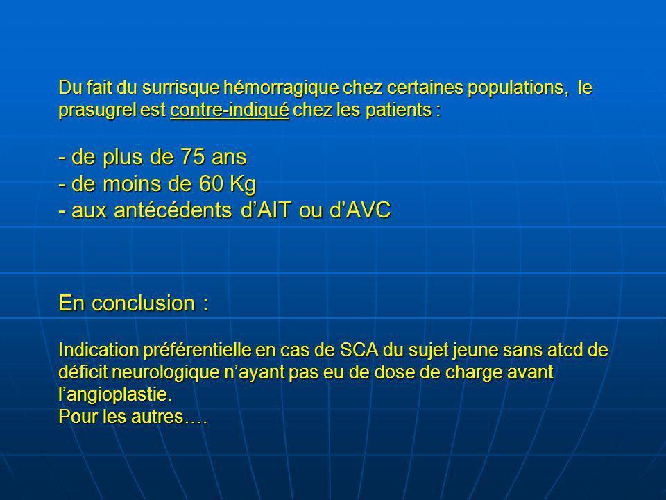 Du fait du surrisque hémorragique chez certaines populations, le prasugrel est contre-indiqué chez les patients : - de plus de 75 ans - de moins de 60
