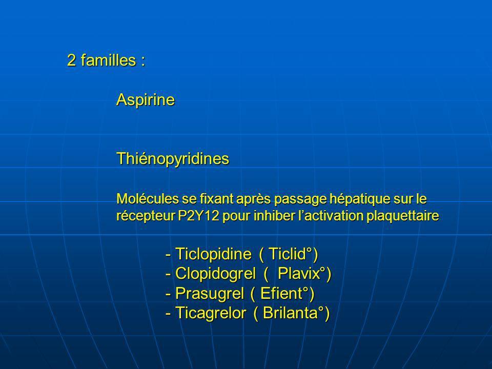 2 familles : Aspirine Thiénopyridines Molécules se fixant après passage hépatique sur le récepteur P2Y12 pour inhiber lactivation plaquettaire - Ticlo