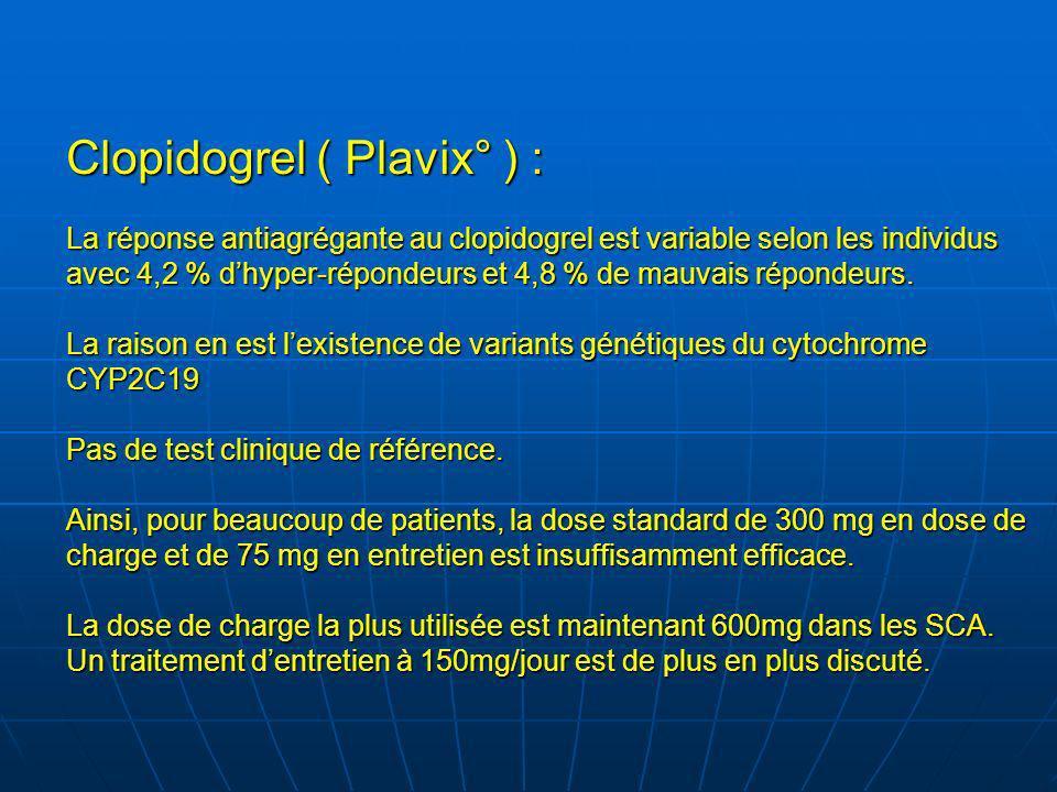 Clopidogrel ( Plavix° ) : La réponse antiagrégante au clopidogrel est variable selon les individus avec 4,2 % dhyper-répondeurs et 4,8 % de mauvais ré