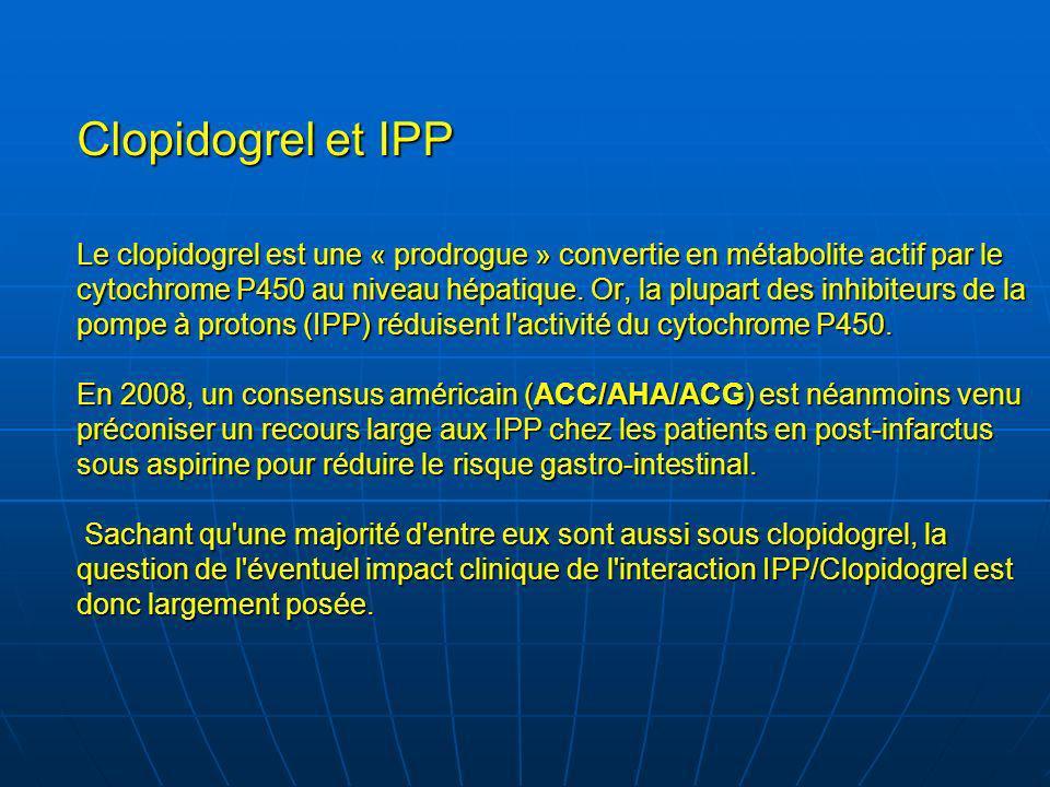 Clopidogrel et IPP Le clopidogrel est une « prodrogue » convertie en métabolite actif par le cytochrome P450 au niveau hépatique. Or, la plupart des i