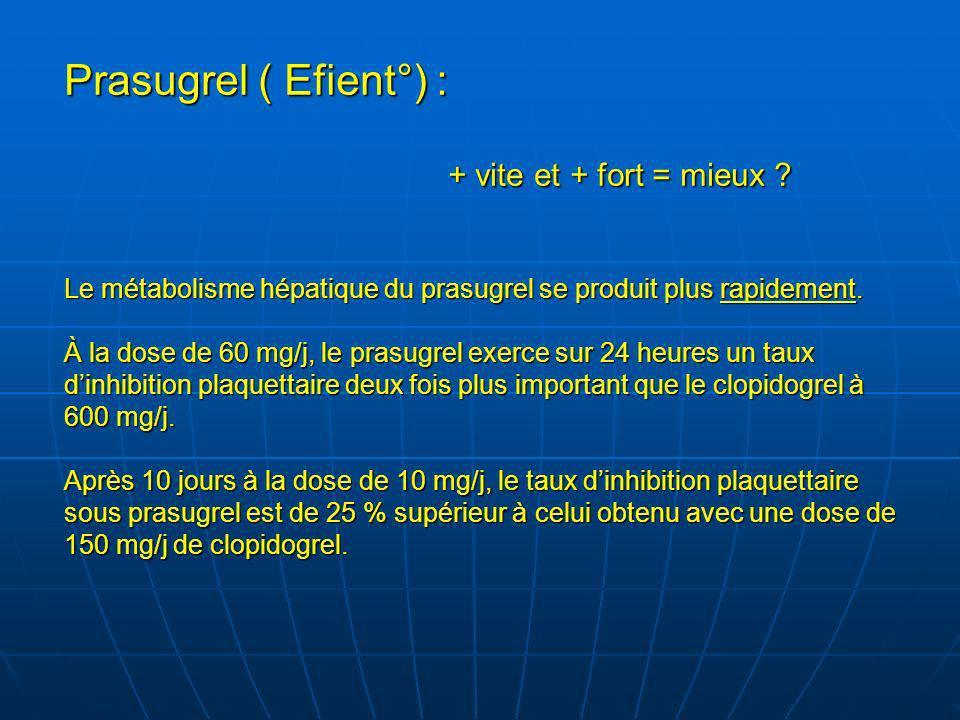 Prasugrel ( Efient°) : + vite et + fort = mieux ? Le métabolisme hépatique du prasugrel se produit plus rapidement. À la dose de 60 mg/j, le prasugrel