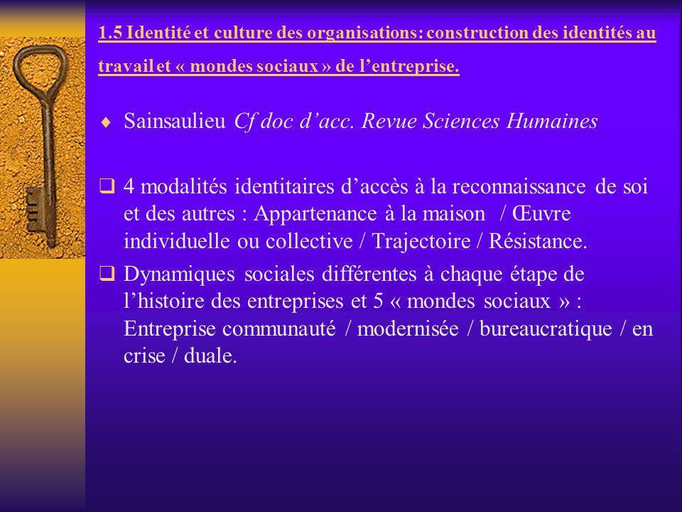 1.5 Identité et culture des organisations: construction des identités au travail et « mondes sociaux » de lentreprise. Sainsaulieu Cf doc dacc. Revue