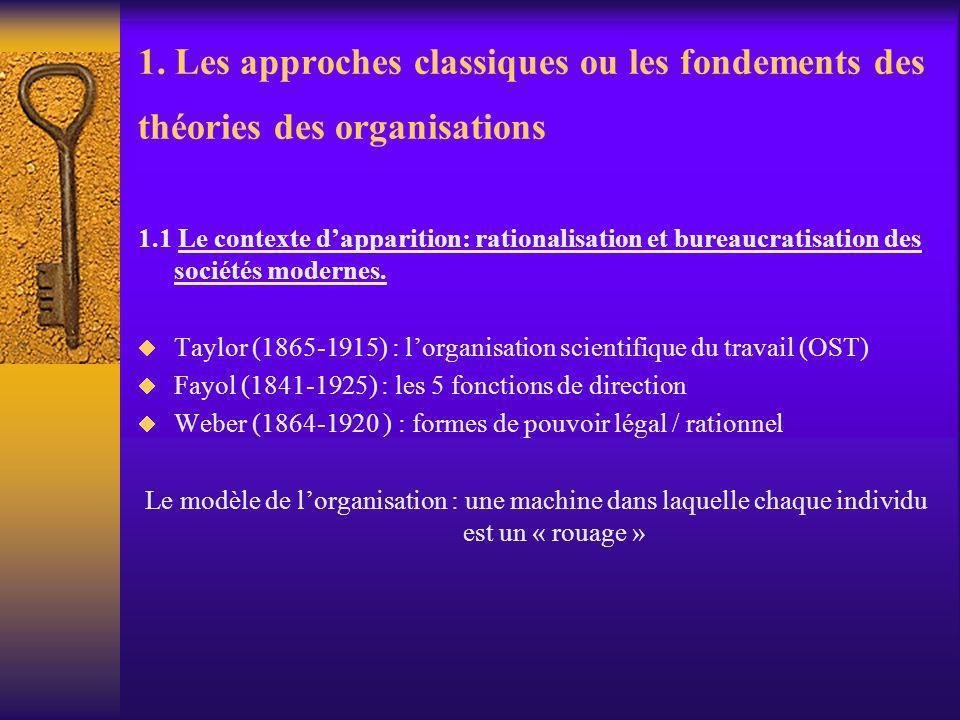 1. Les approches classiques ou les fondements des théories des organisations 1.1 Le contexte dapparition: rationalisation et bureaucratisation des soc